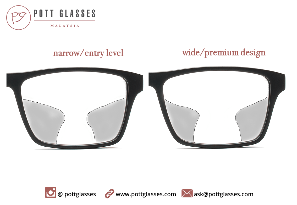 different types of progressive lens malaysia